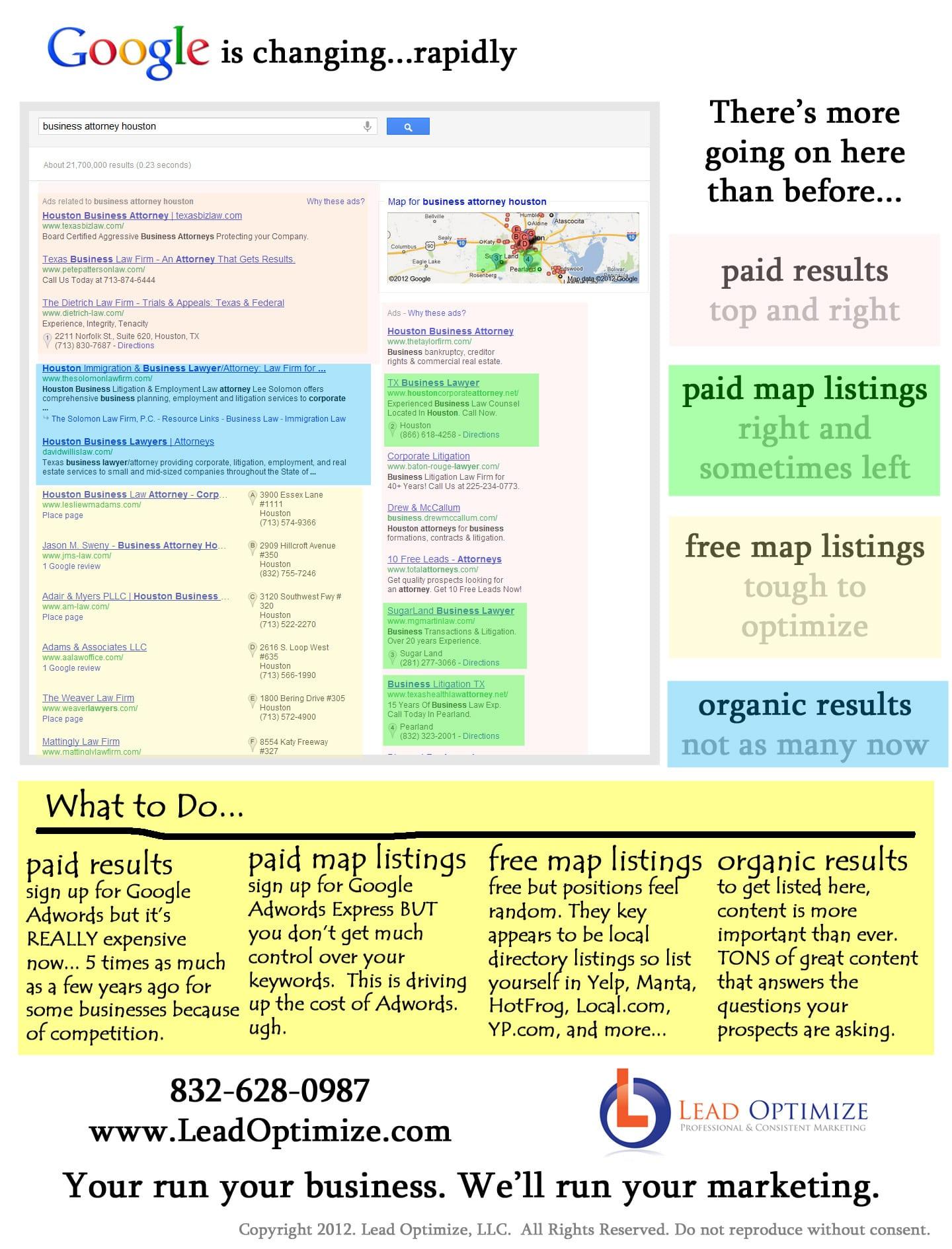 Google Presentation, Changes to Google
