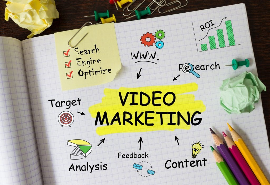 Video marketing services and production